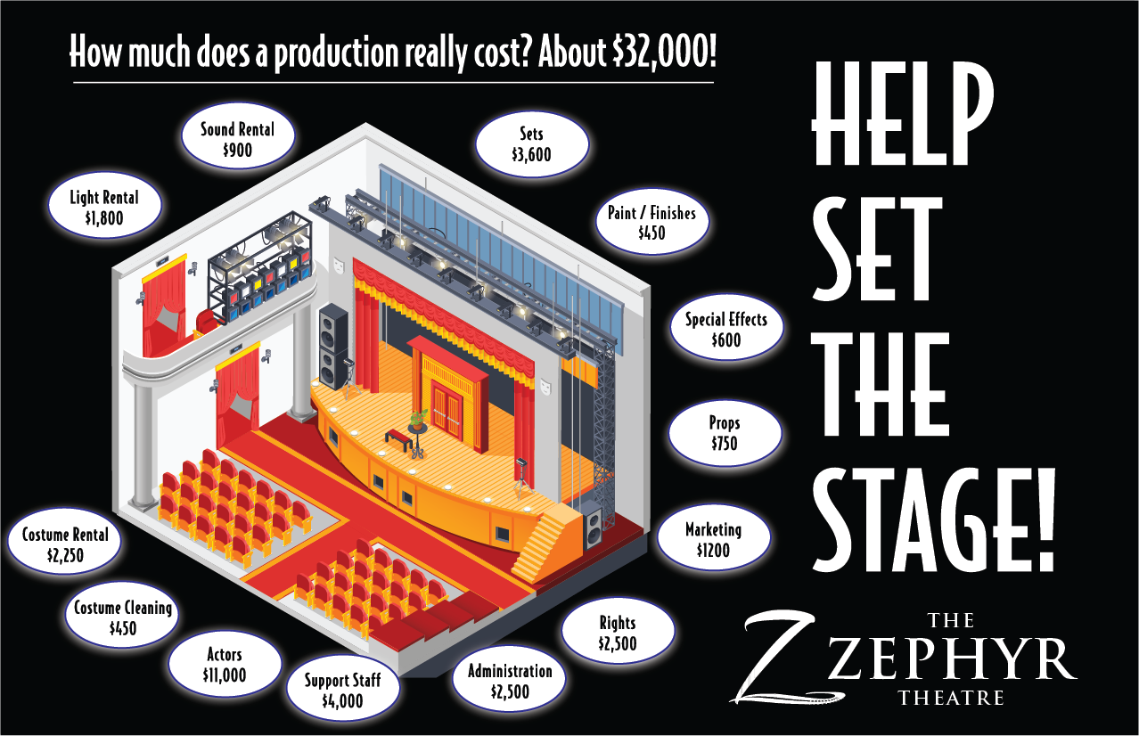 Help Set The Stage!